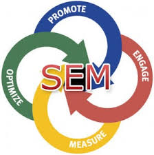 sem SEO and SEM by web marketing experts